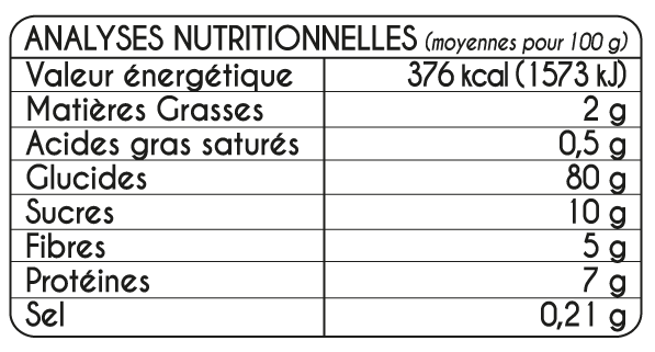 Tableau Nutritionel Super Cure DETOX BIodyne