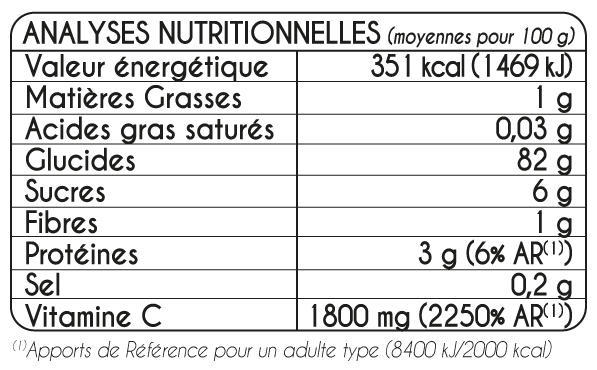 Tableau Nutritionel Super Cure TONIC BIodyne