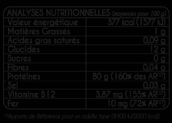 Tableau Nutritionel Super Cure VEGAN BIodyne