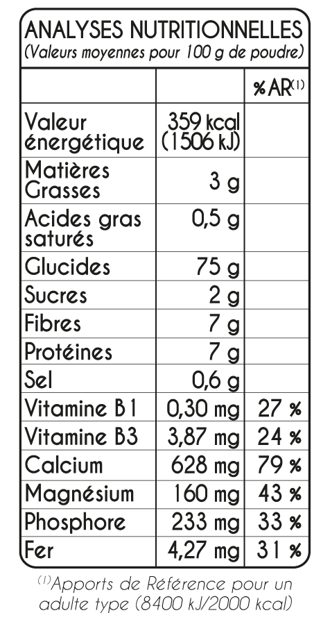 tableau nutritionnel SUPER Mix Gôuter Biodyne