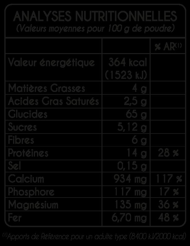 tableau nutritionnel SUPER Porridge Coco BIODYNE