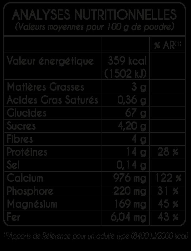 tableau_nutritionnel_SUPER_Boisson_Amande
