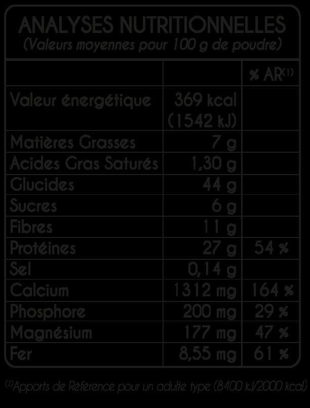 tableau_nutritionnel_SUPER_Boisson_Cacao